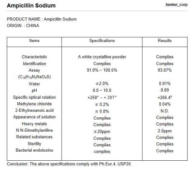 Ampicillin Sodium.png