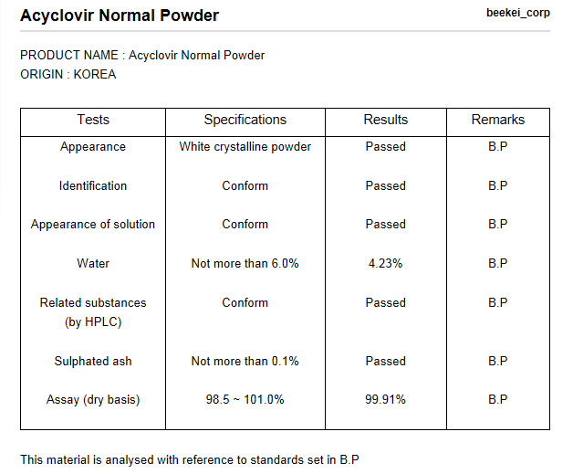 Acyclovir Normal Powder.png